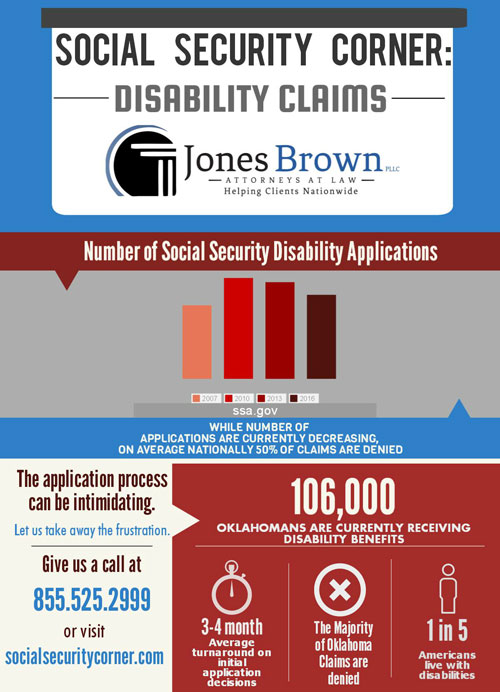 Disability-Infographic_500px